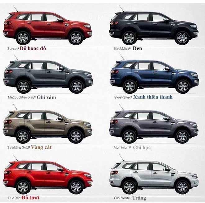 Các màu sắc của xe Ford Everest 2019